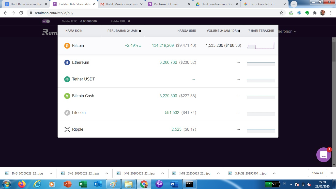investasi aset kripto bitcoin ethereum Indonesia