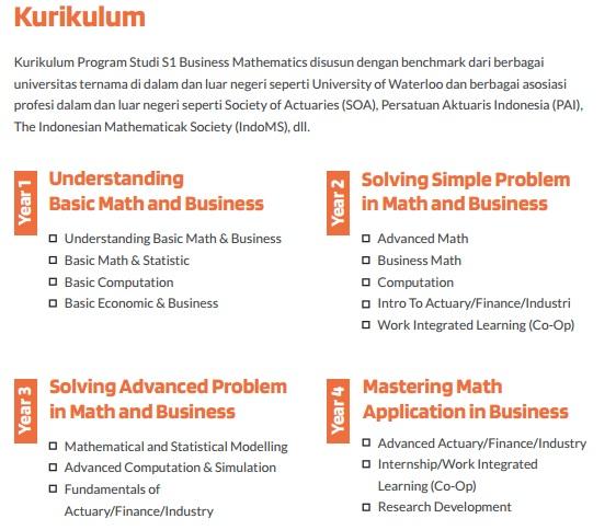 Kurikulum program business mathematics STEM Prasetya Mulya